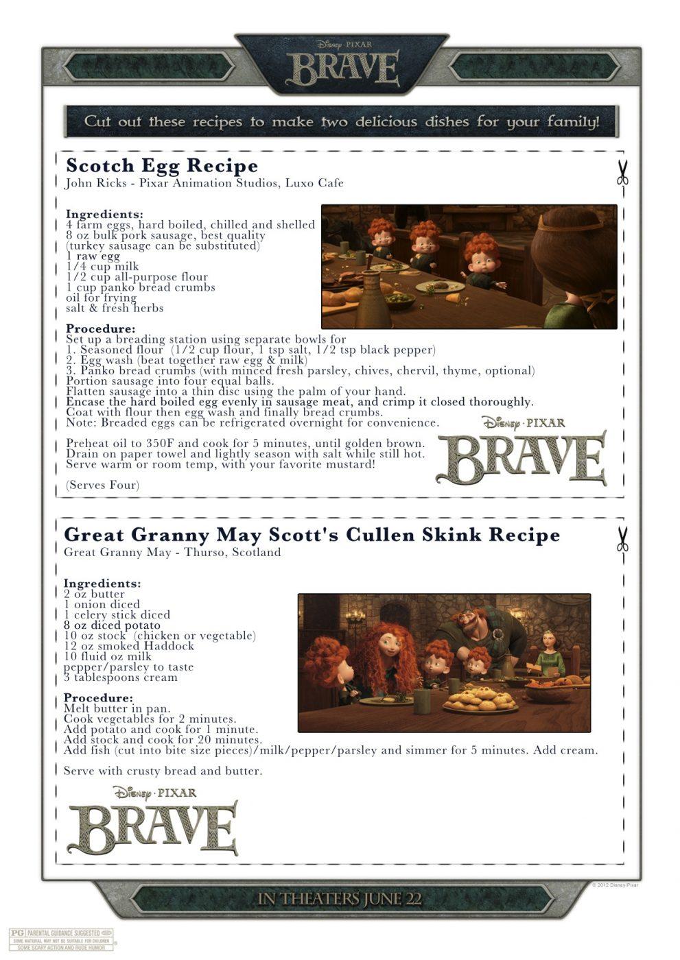 BRAVE FPK Recipes