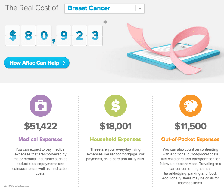 """Aflac's """"Real Cost Calculator"""""""
