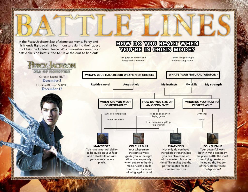 battlelines copy
