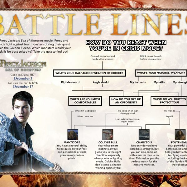 battlelines copy