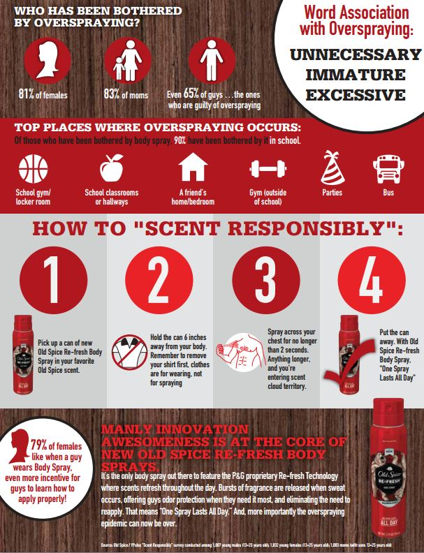 Scent-Responsibly-Old-Spice