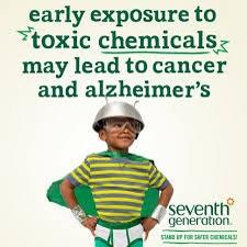 Fight Toxins