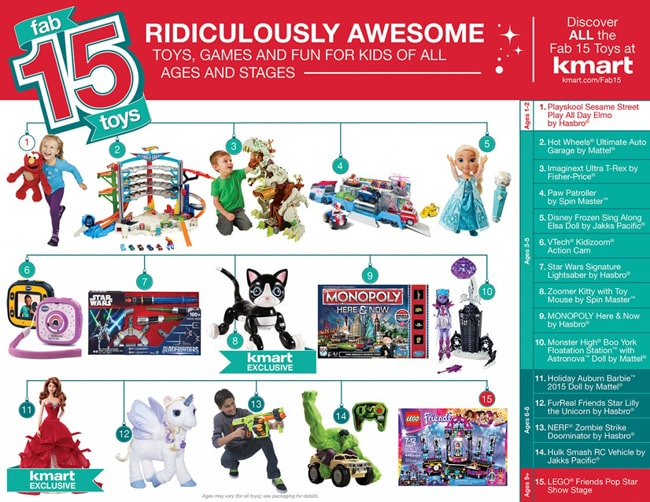 Kmart-Fab15 Infographic