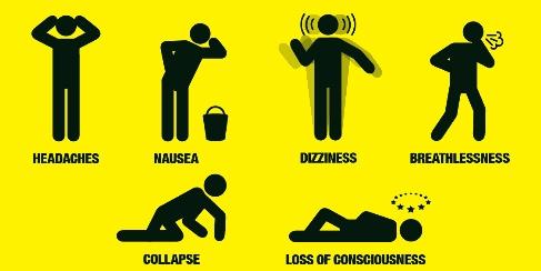 Carbon Monoxide Symptoms