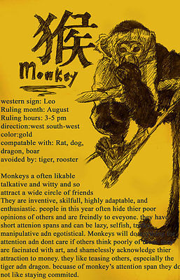 Chinese Zodiac Monkey by Le Meep