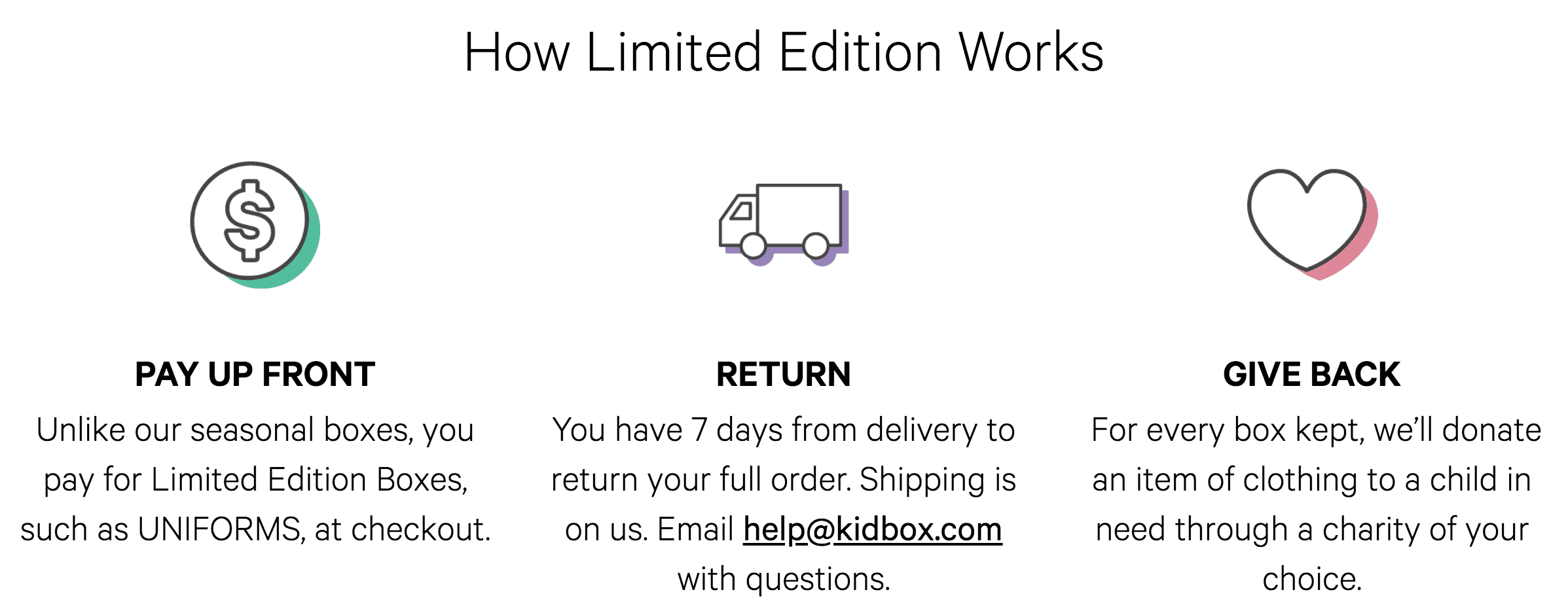 How the Limited Edition Kidbox Works