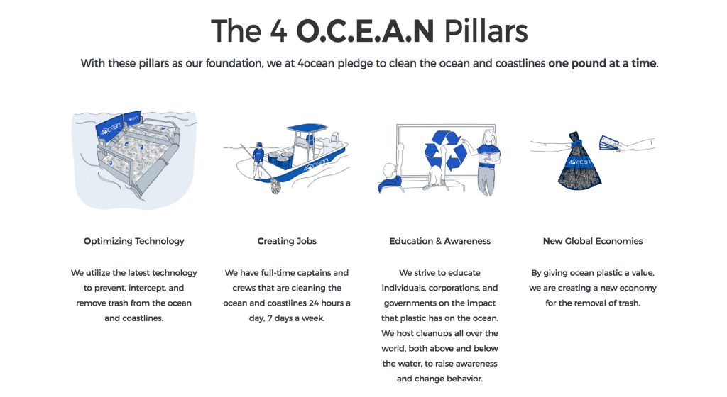 Made from recycled materials, every bracelet purchased funds the removal of 1 pound of trash from the ocean and coastlines.